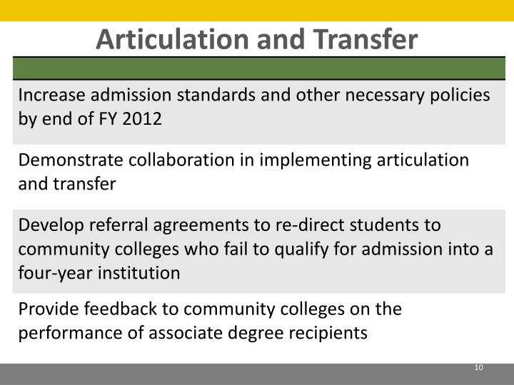 Articulation and Transfer