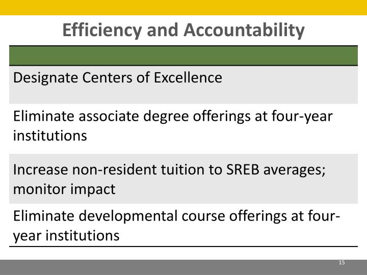 Efficiency and Accountability
