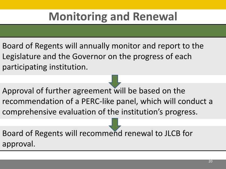 Monitoring and Renewal
