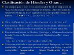 clasificaci n de h ndler y otras