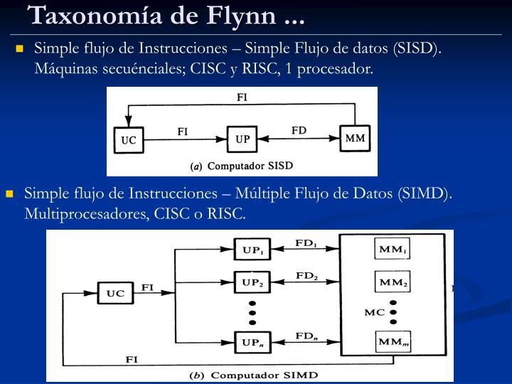 Taxonomía de Flynn ...