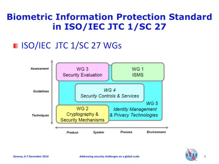 Biometric information protection standard in iso iec jtc 1 sc 273