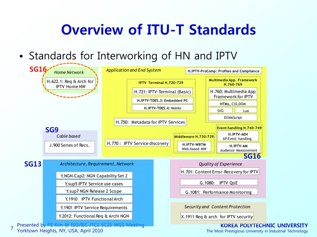 Overview of ITU-T Standards