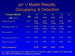 p model results occupancy detection