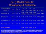p t model results occupancy detection