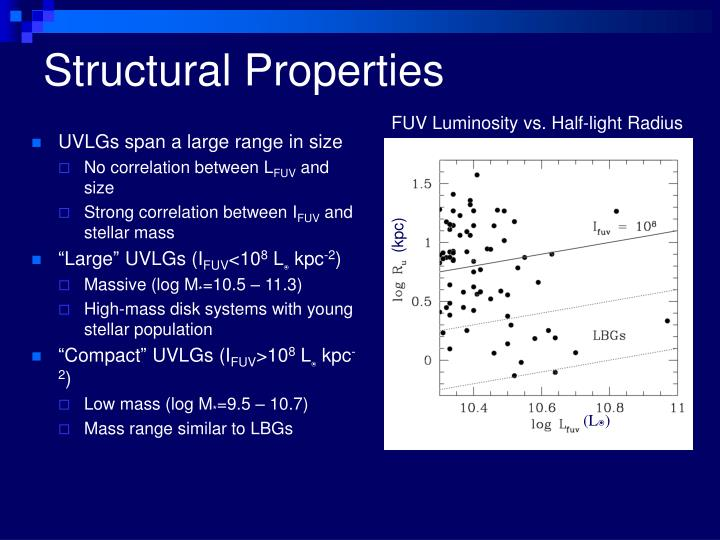 Structural Properties