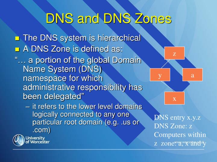DNS and DNS Zones