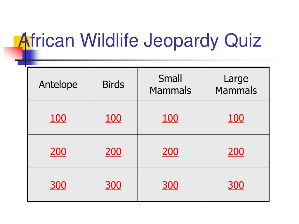 African Wildlife Jeopardy Quiz