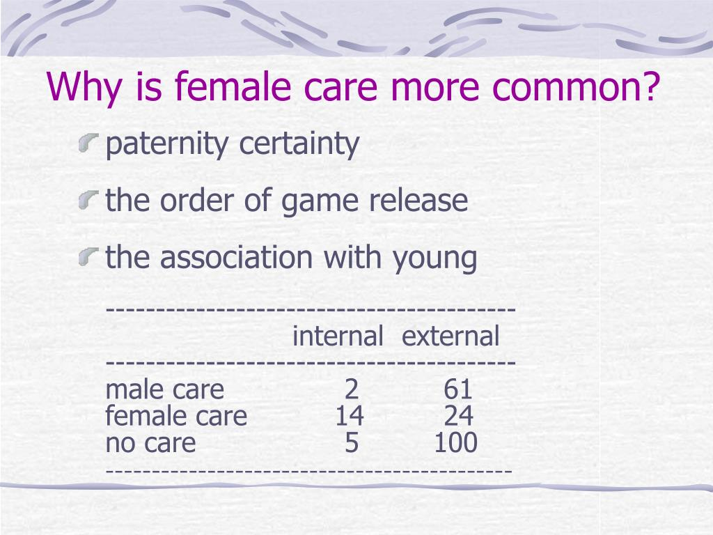 Why is female care more common?