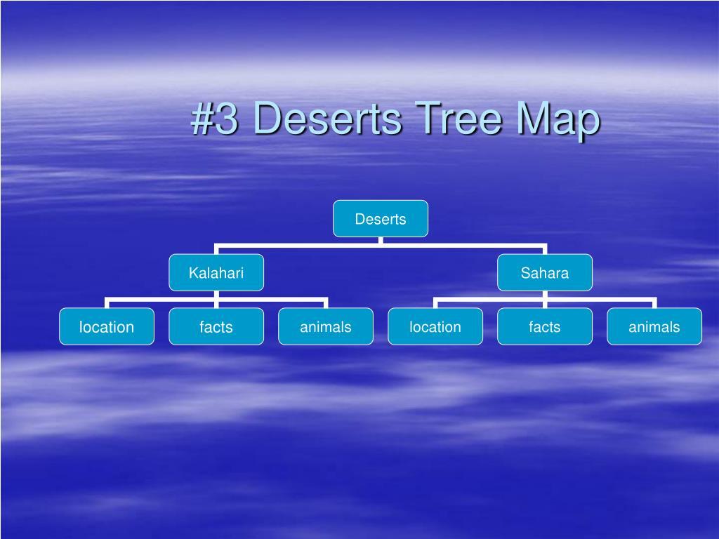 #3 Deserts Tree Map