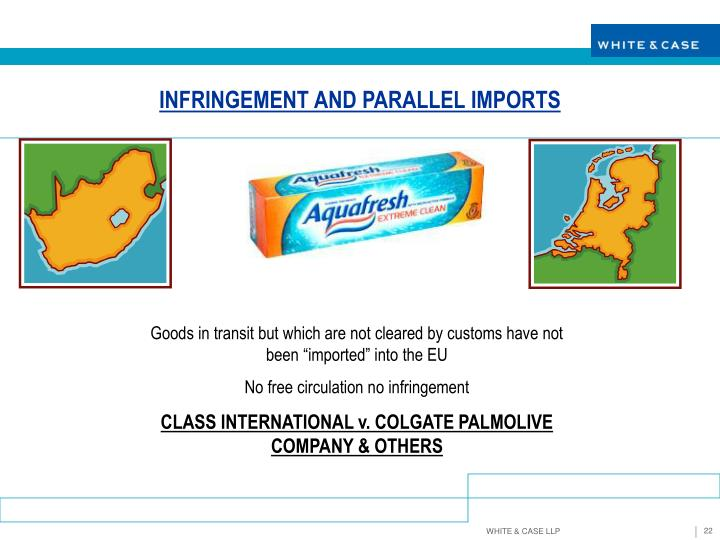 INFRINGEMENT AND PARALLEL IMPORTS