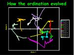 how the ordination evolved32