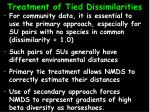 treatment of tied dissimilarities54