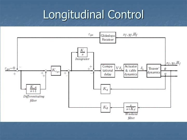 Longitudinal Control