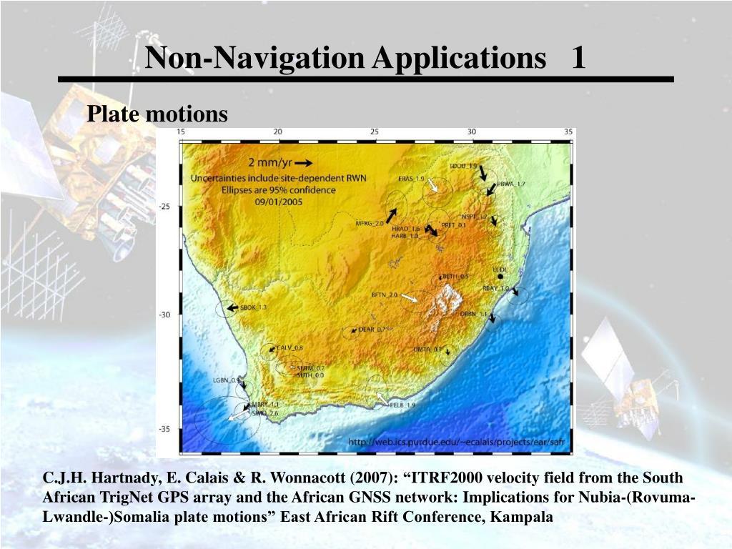 Non-Navigation Applications   1