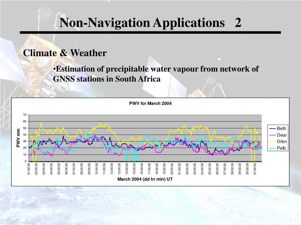 Non-Navigation Applications   2