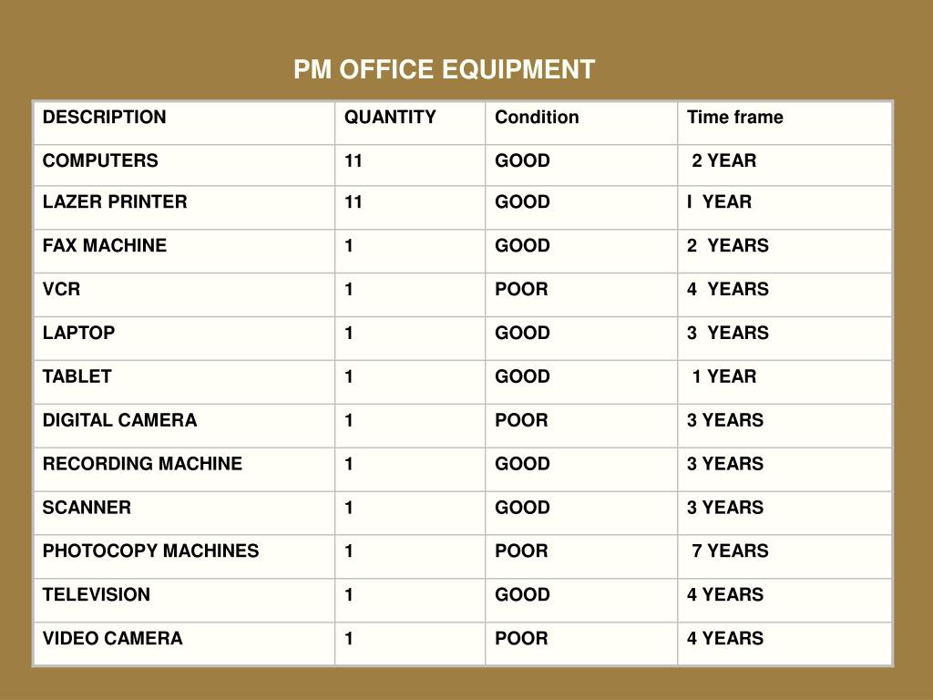 PM OFFICE EQUIPMENT