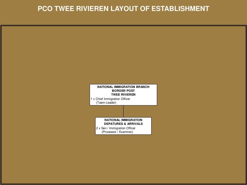 PCO TWEE RIVIEREN LAYOUT OF ESTABLISHMENT