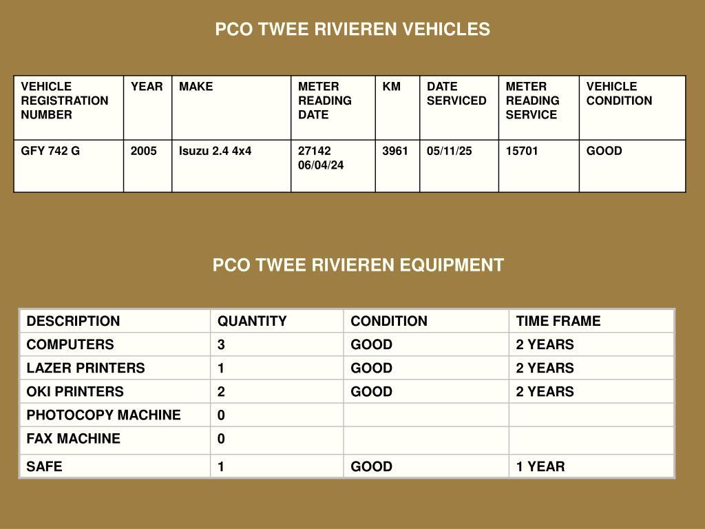 PCO TWEE RIVIEREN VEHICLES