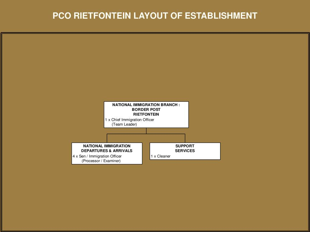 PCO RIETFONTEIN LAYOUT OF ESTABLISHMENT