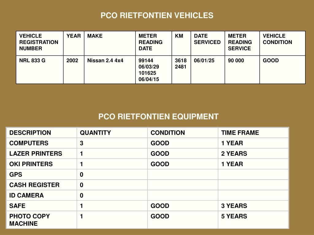 PCO RIETFONTIEN VEHICLES