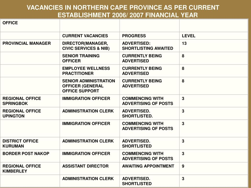 VACANCIES IN NORTHERN CAPE PROVINCE AS PER CURRENT ESTABLISHMENT 2006/ 2007 FINANCIAL YEAR