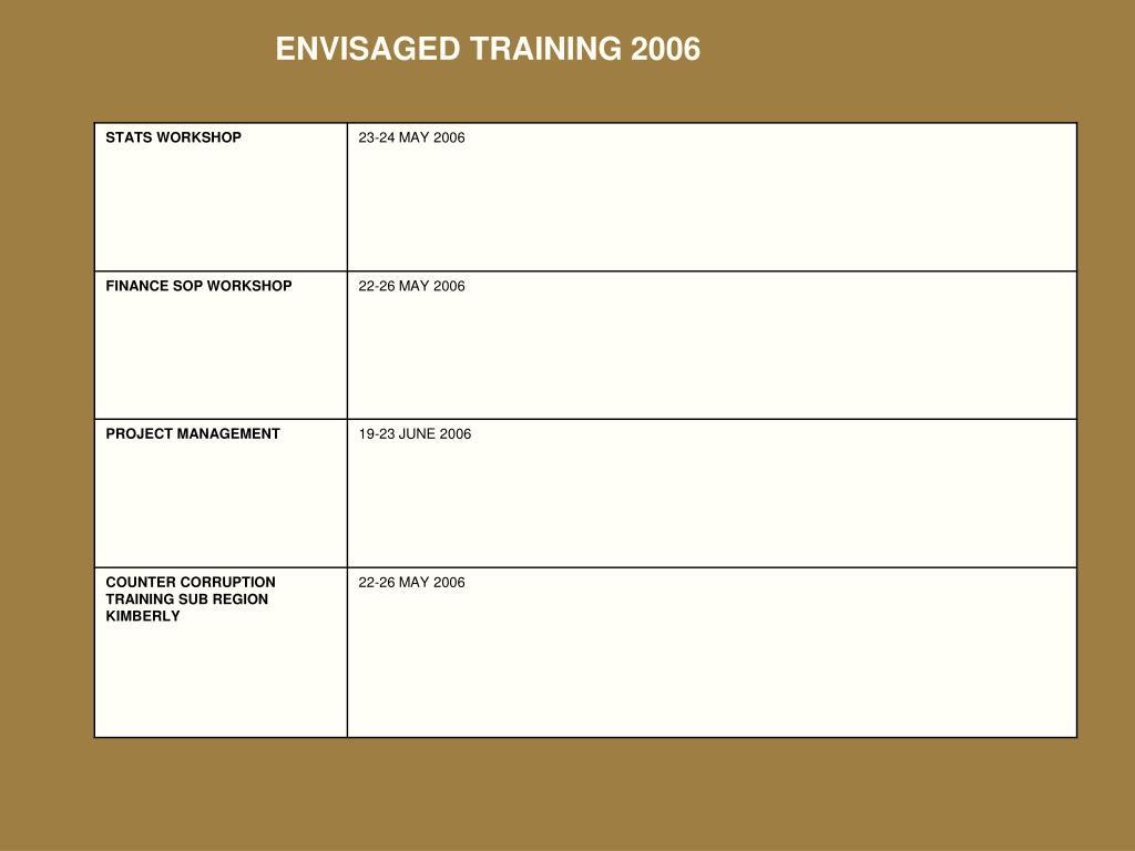 ENVISAGED TRAINING 2006