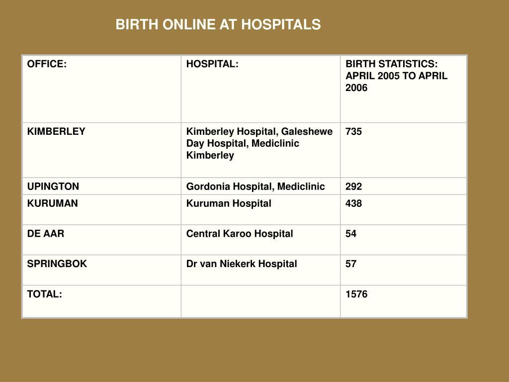 BIRTH ONLINE AT HOSPITALS