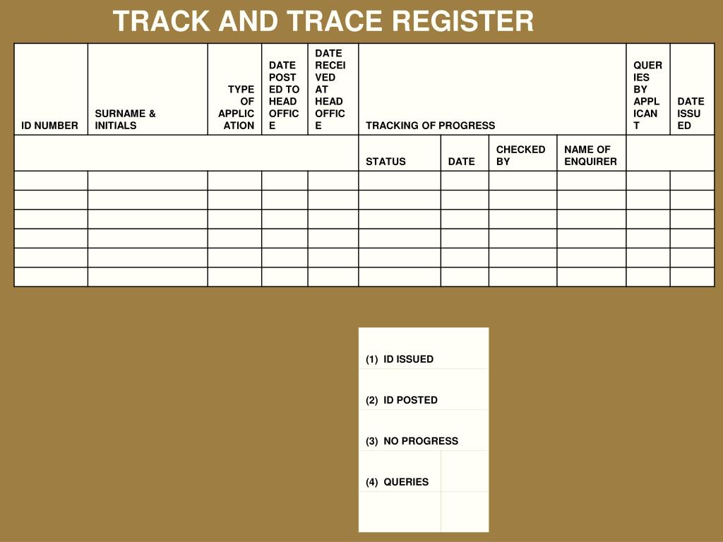 TRACK AND TRACE REGISTER