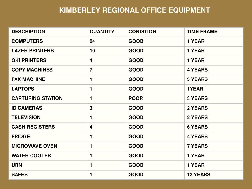 KIMBERLEY REGIONAL OFFICE EQUIPMENT