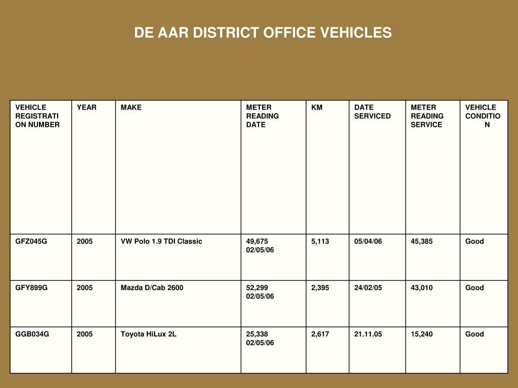 DE AAR DISTRICT OFFICE VEHICLES