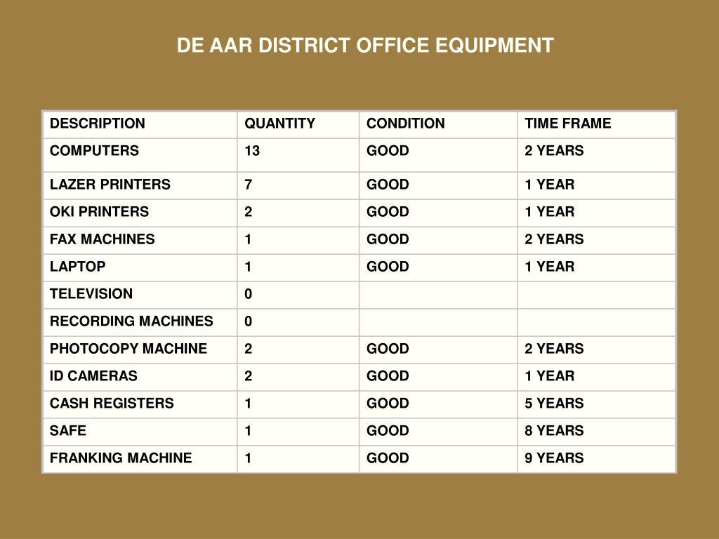 DE AAR DISTRICT OFFICE EQUIPMENT