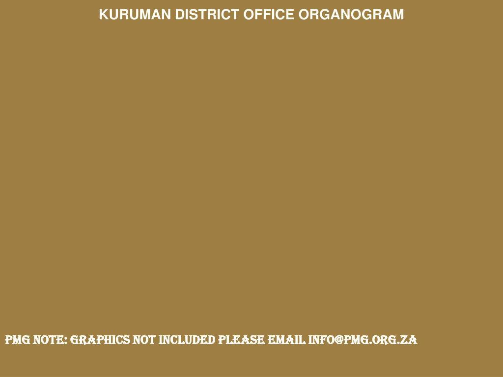 KURUMAN DISTRICT OFFICE ORGANOGRAM