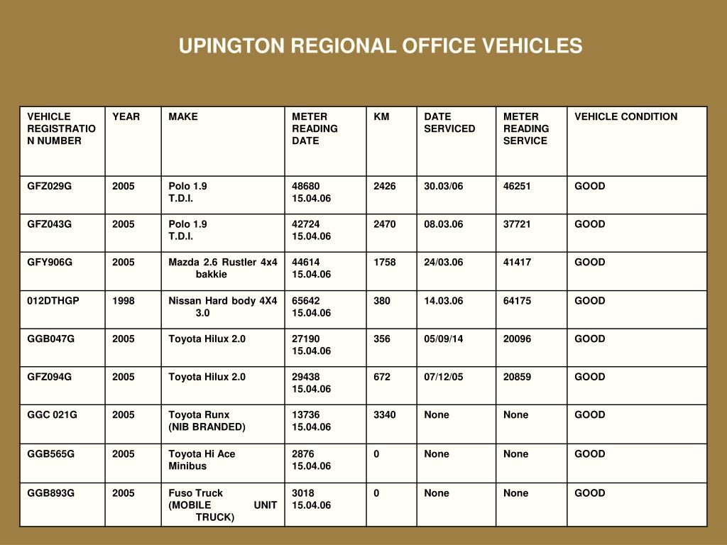 UPINGTON REGIONAL OFFICE VEHICLES