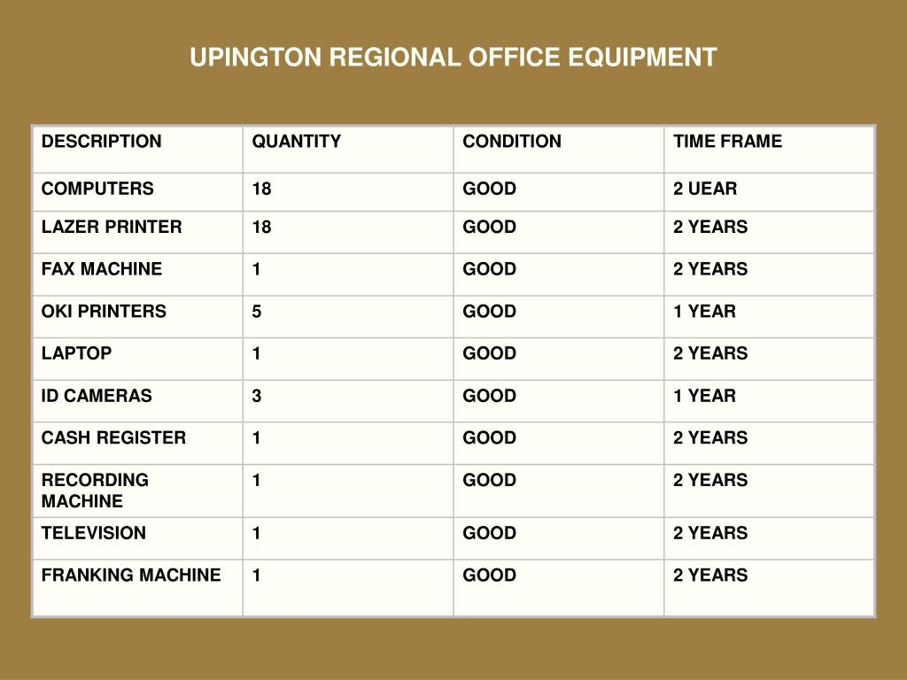 UPINGTON REGIONAL OFFICE EQUIPMENT