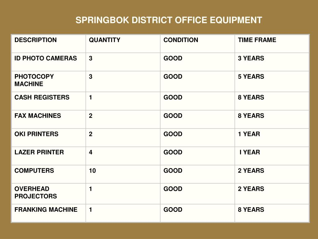 SPRINGBOK DISTRICT OFFICE EQUIPMENT