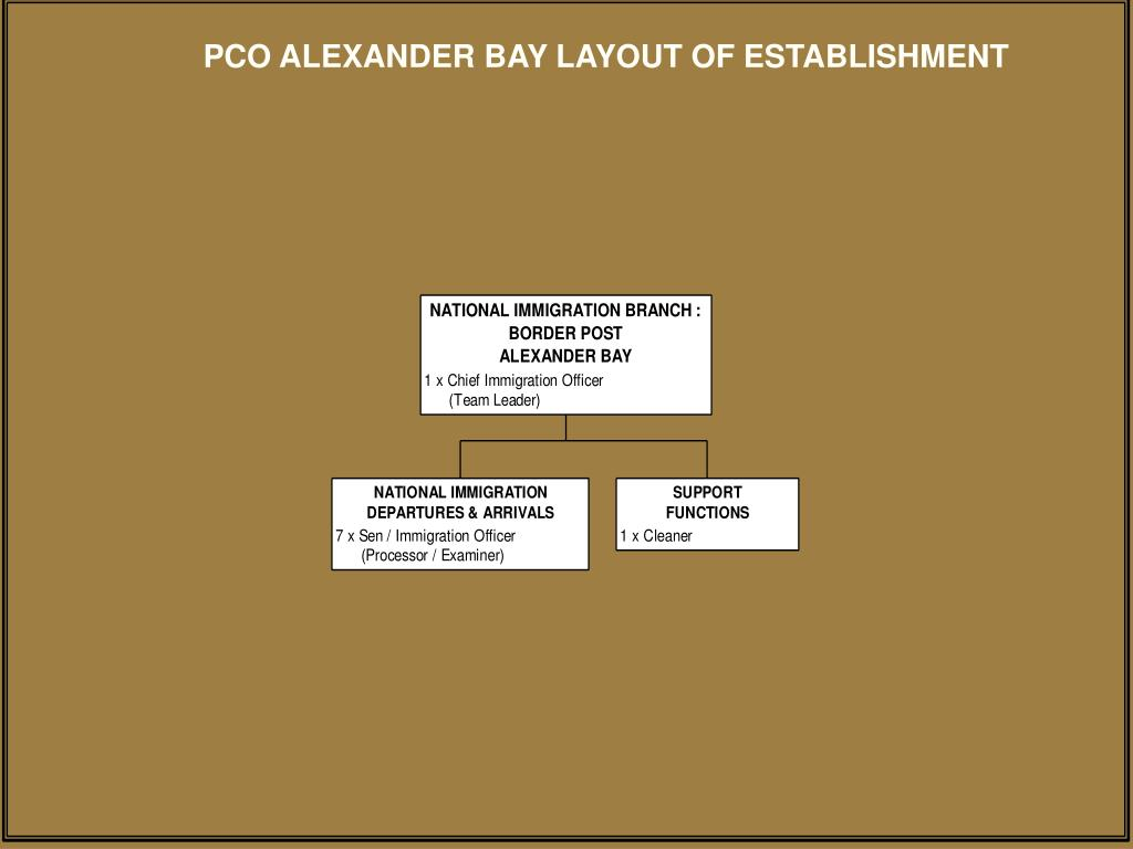PCO ALEXANDER BAY LAYOUT OF ESTABLISHMENT