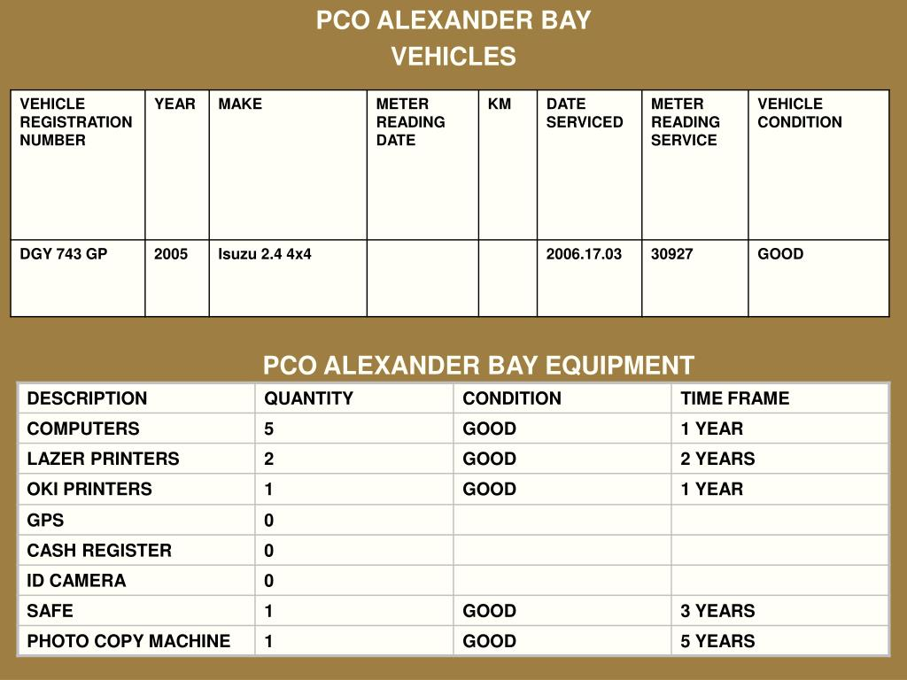 PCO ALEXANDER BAY
