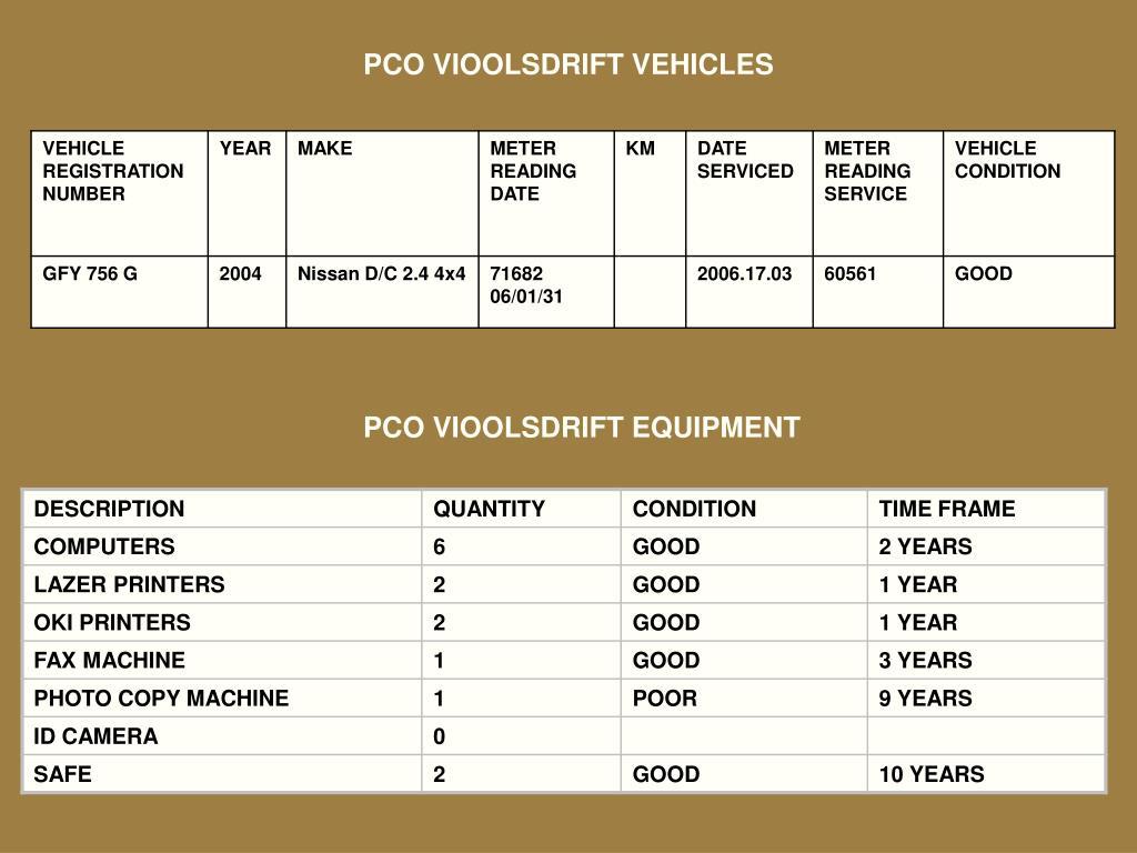 PCO VIOOLSDRIFT VEHICLES