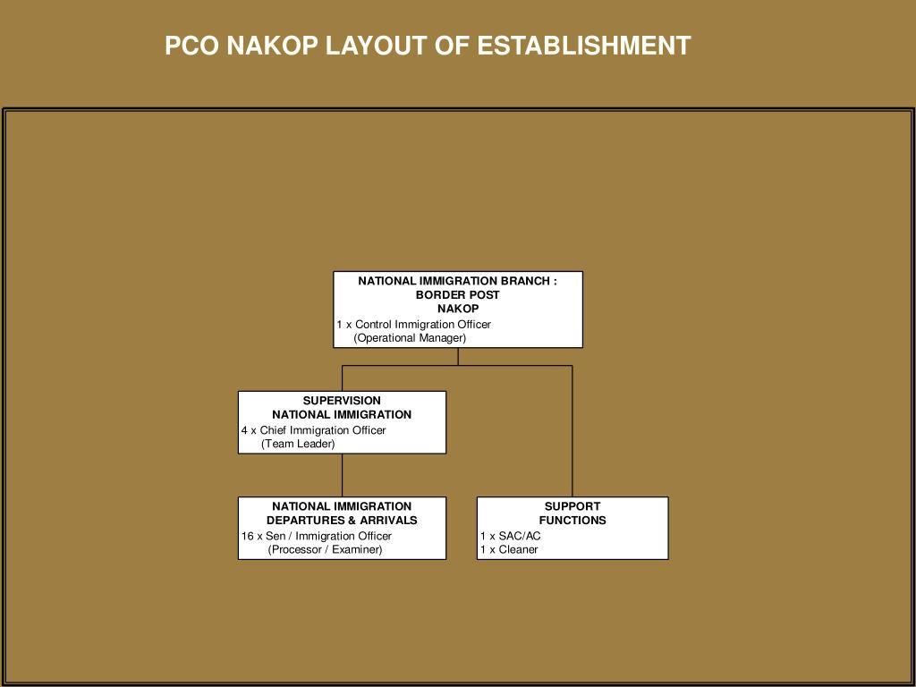 PCO NAKOP LAYOUT OF ESTABLISHMENT