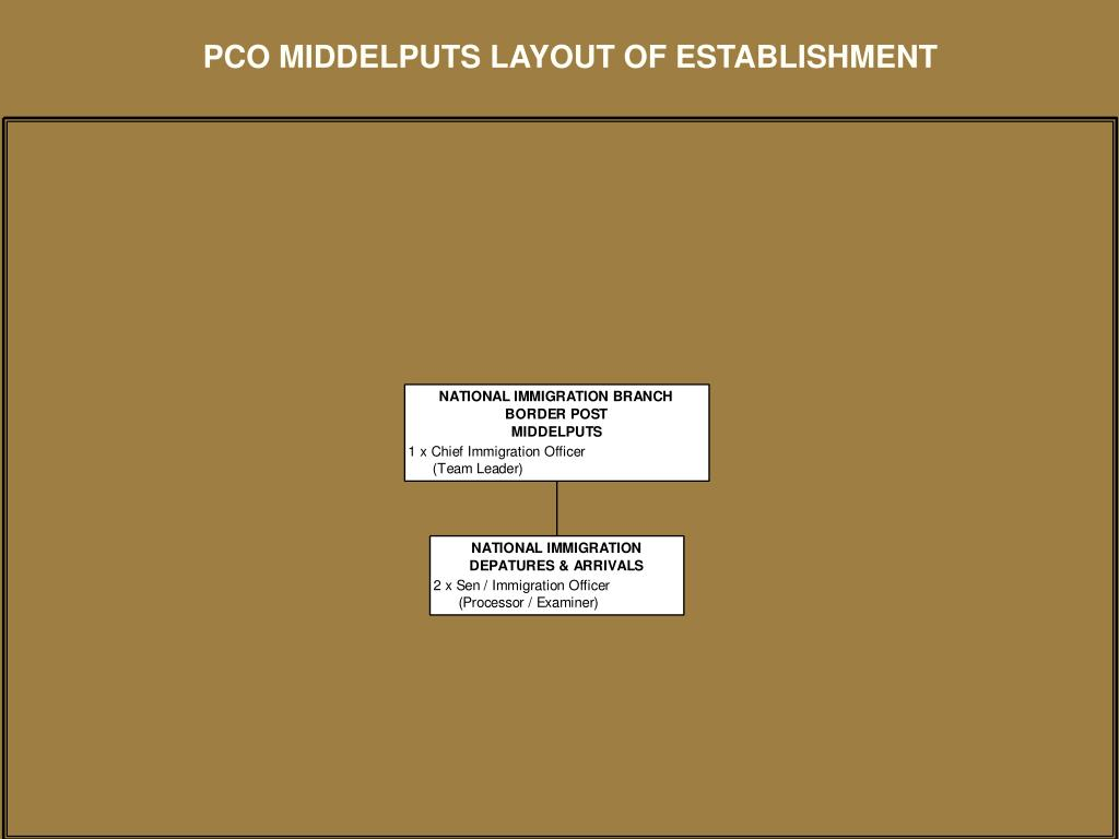 PCO MIDDELPUTS LAYOUT OF ESTABLISHMENT