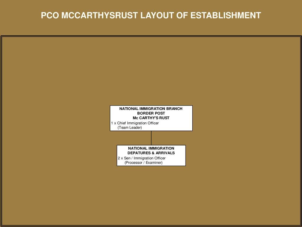 PCO MCCARTHYSRUST LAYOUT OF ESTABLISHMENT