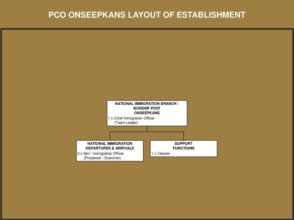 PCO ONSEEPKANS LAYOUT OF ESTABLISHMENT