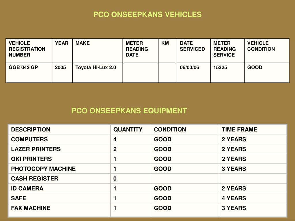 PCO ONSEEPKANS VEHICLES