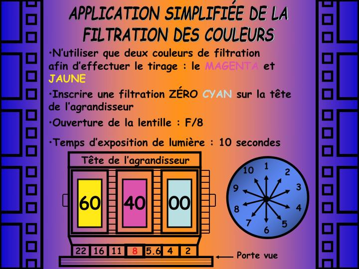 APPLICATION SIMPLIFIÉE DE LA