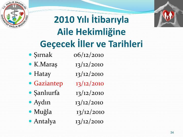 2010 Yl tibaryla