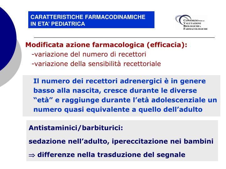 CARATTERISTICHE FARMACODINAMICHE