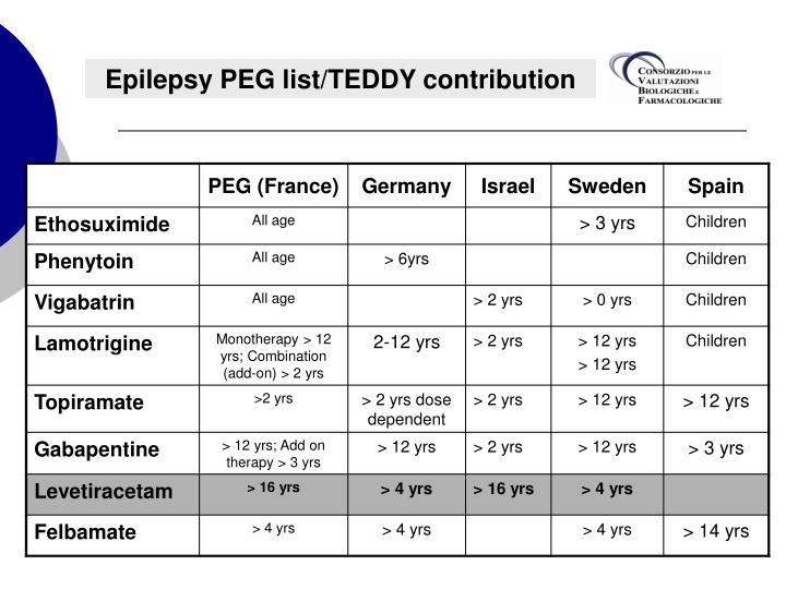 Epilepsy PEG list/TEDDY contribution