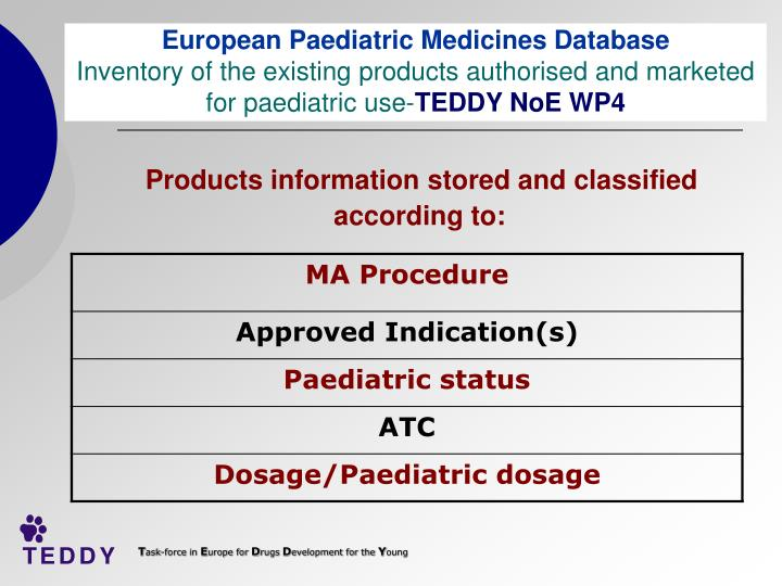 European Paediatric Medicines Database