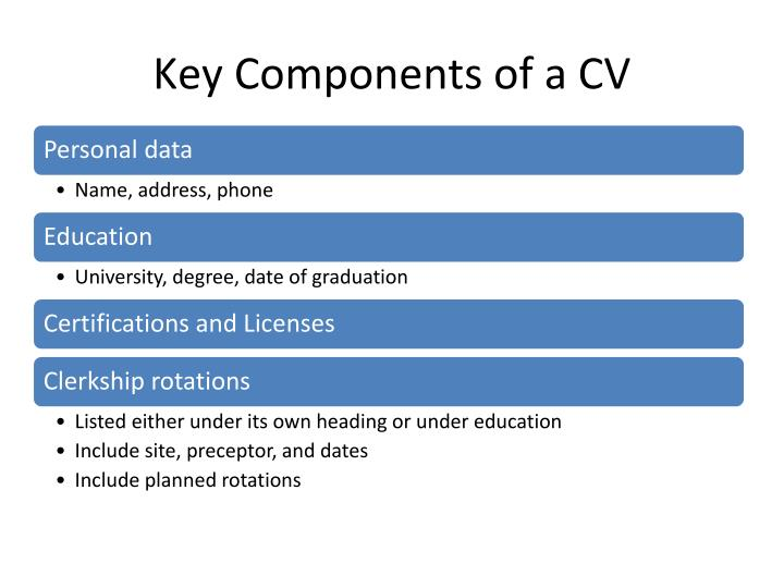 Key Components of a CV